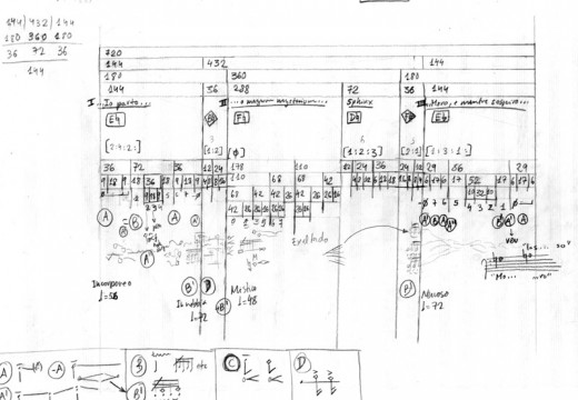 Una aproximació al Madrigal (Musik mit Gesualdo)