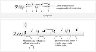 PRELUDIO Nº 14, en Mi bemol menor de Chopin
