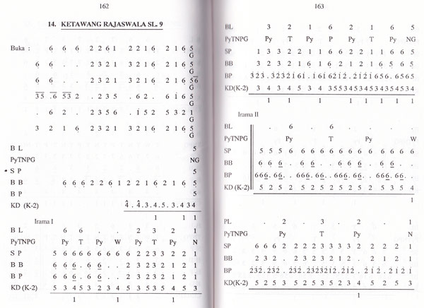 Exemple de partitura kepatihan javanesa