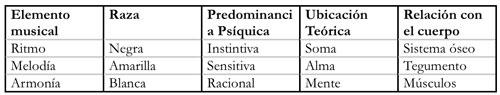 grafic-sonograma