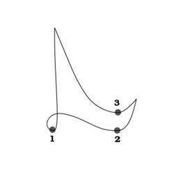 Figure 10: Standard 3/4 time signature figure.