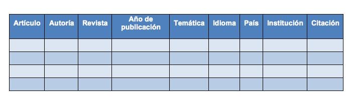 Tabla 1: Plantilla usada en el análisis